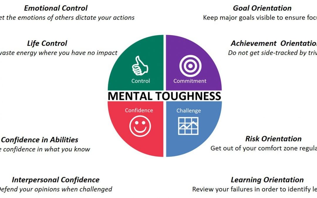 Eight characteristics of Mentally Tough people
