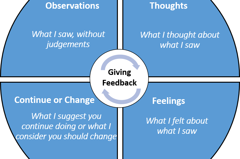 An approach to giving feedback
