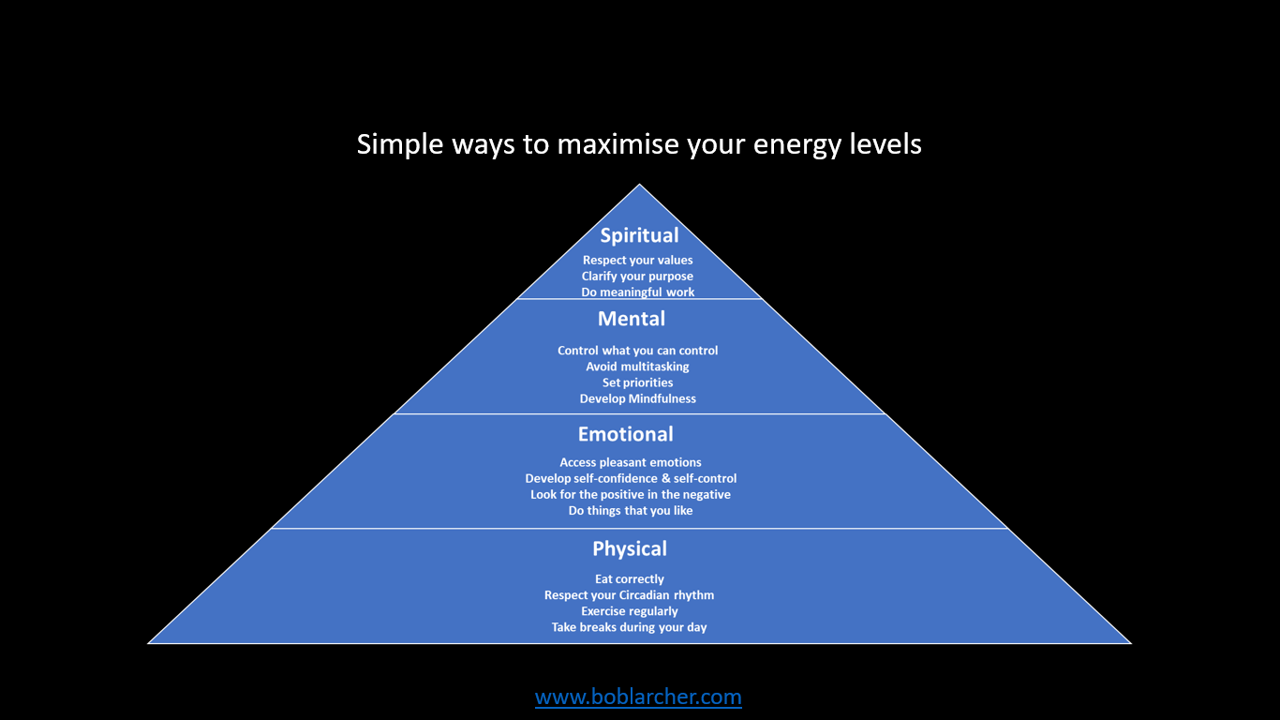 Leadership energy