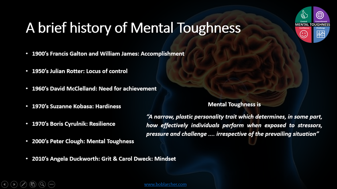 A brief history of Mental Toughness