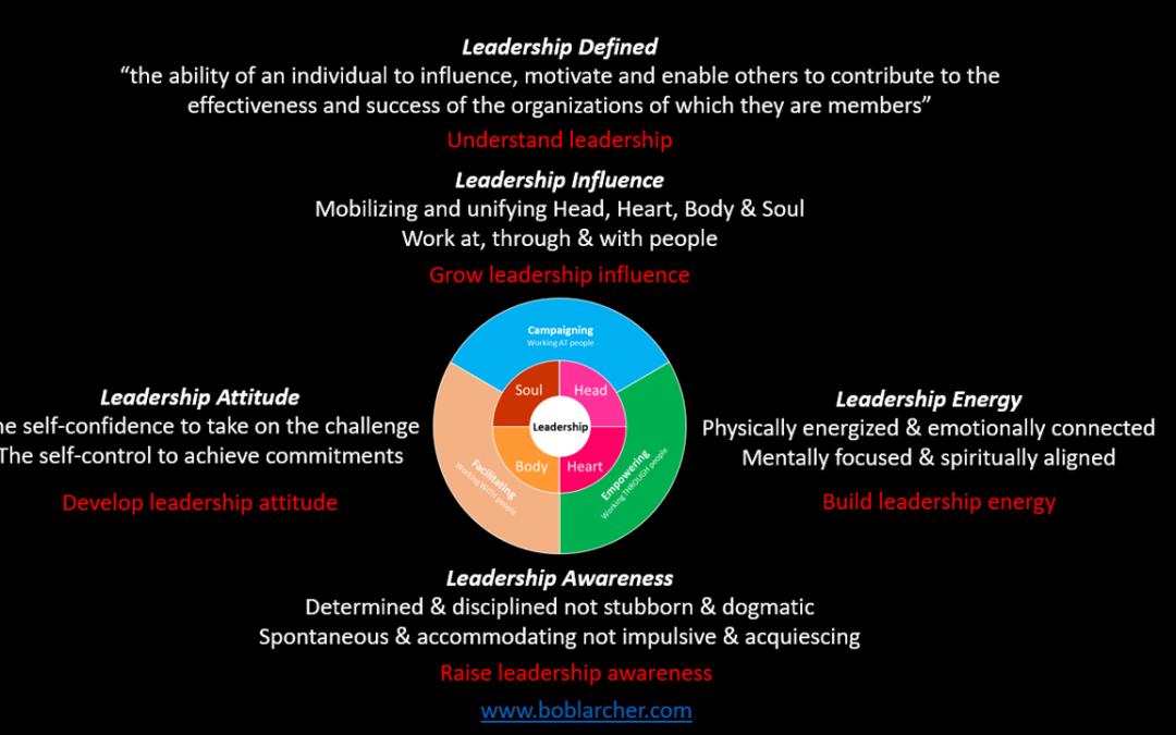 Incarnating your leadership