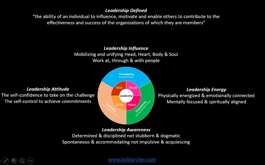 Leadership – attitude, energy and awareness